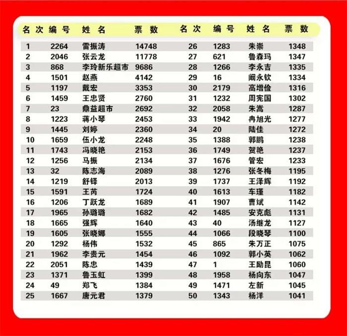 """""""张掖农商银行""""杯张掖•中国汽车拉力锦标赛网络助力活动圆满结束"""
