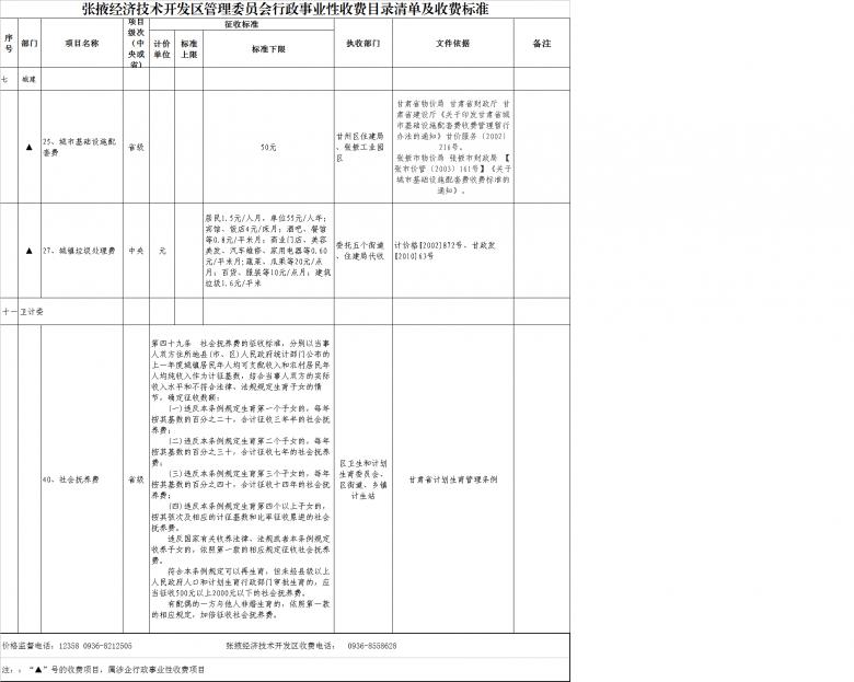 张掖经济技术开发区管理委员会行政性事业收费目录清单及收费标准