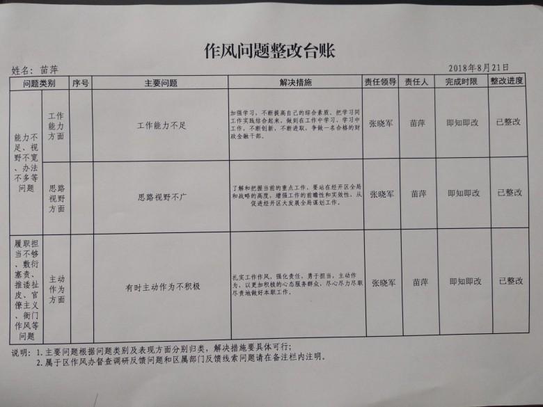 张掖经济技术开发区作风台账公示